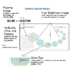 Fargebånd NiSCA Retransfer Hologram (GENERIC SECURE) PR-C201